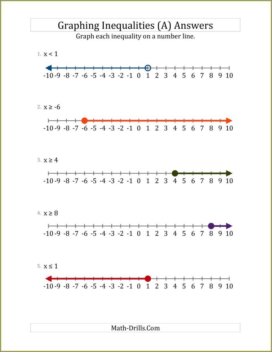 Math Worksheetorg Inequalities