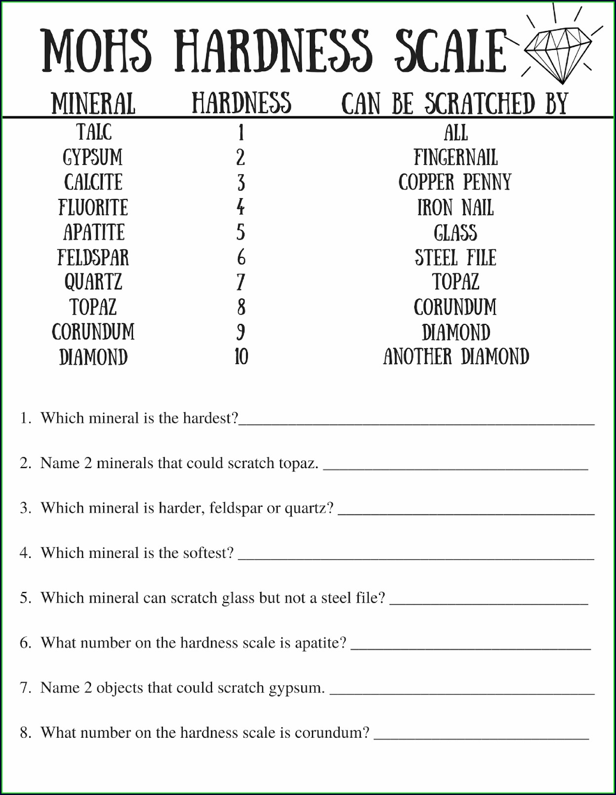 Minerals Worksheets For Middle School Pdf