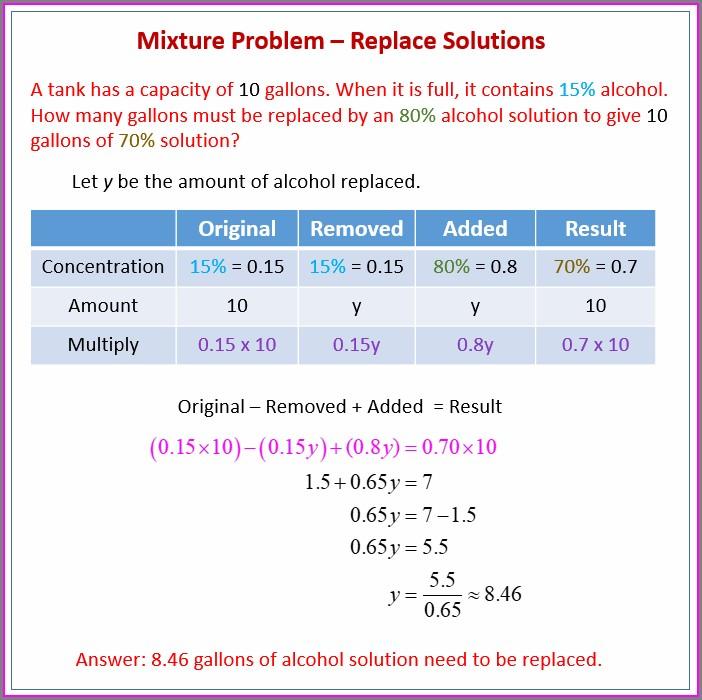 Mixture Math Word Problems Worksheet