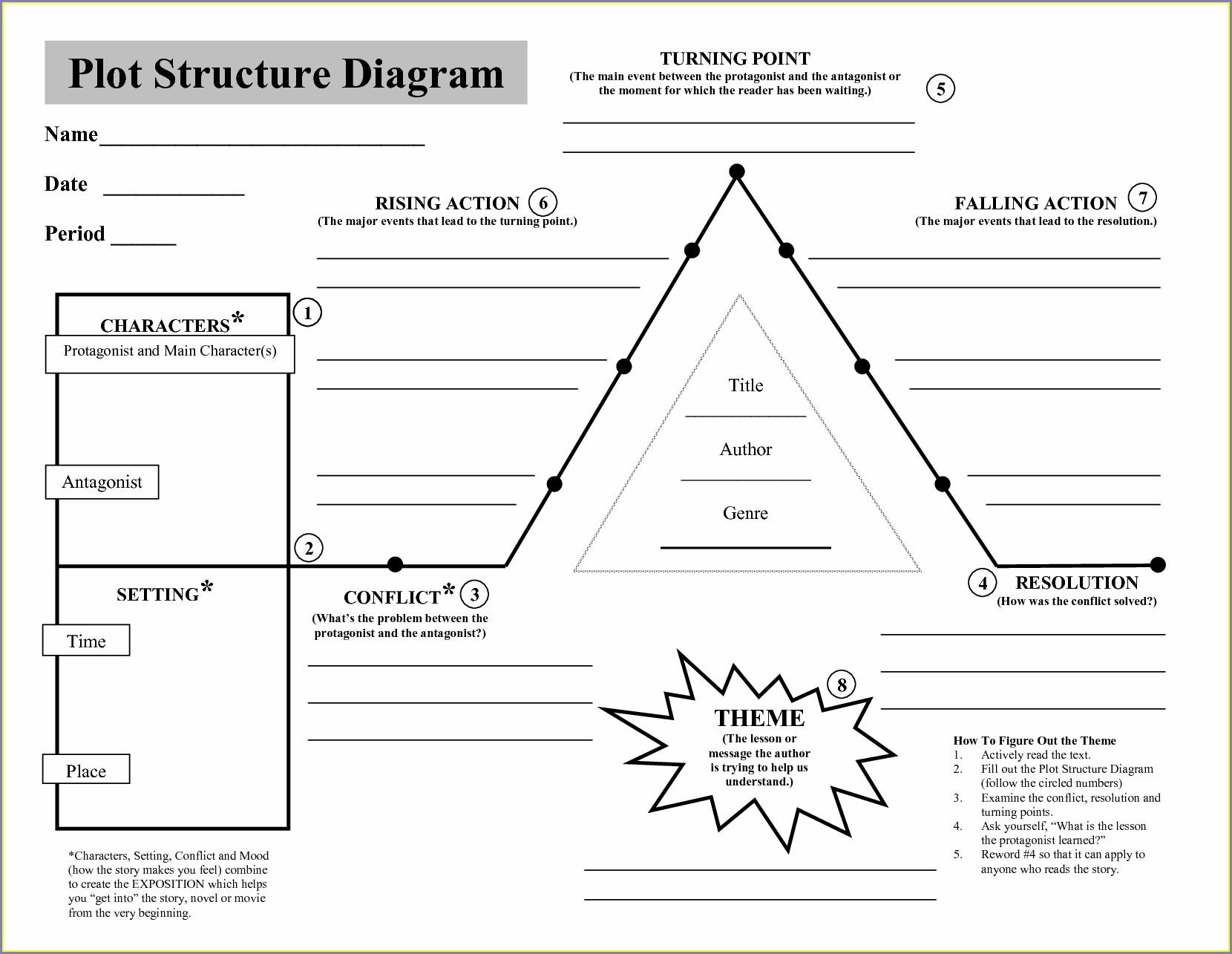 Narrative Writing Outline Worksheet