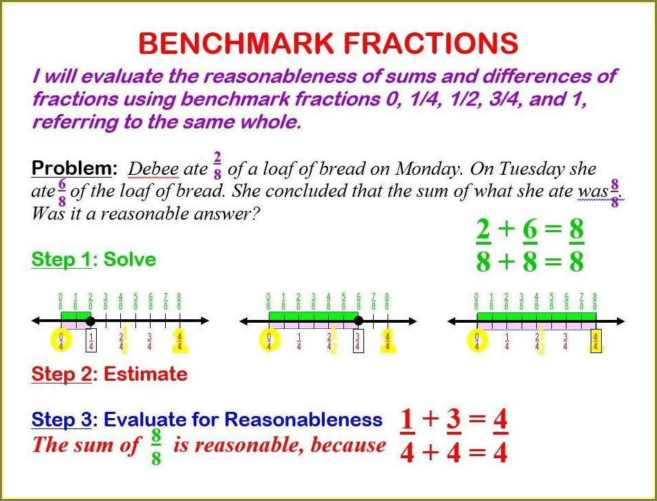 Number Line And Fractions Worksheet
