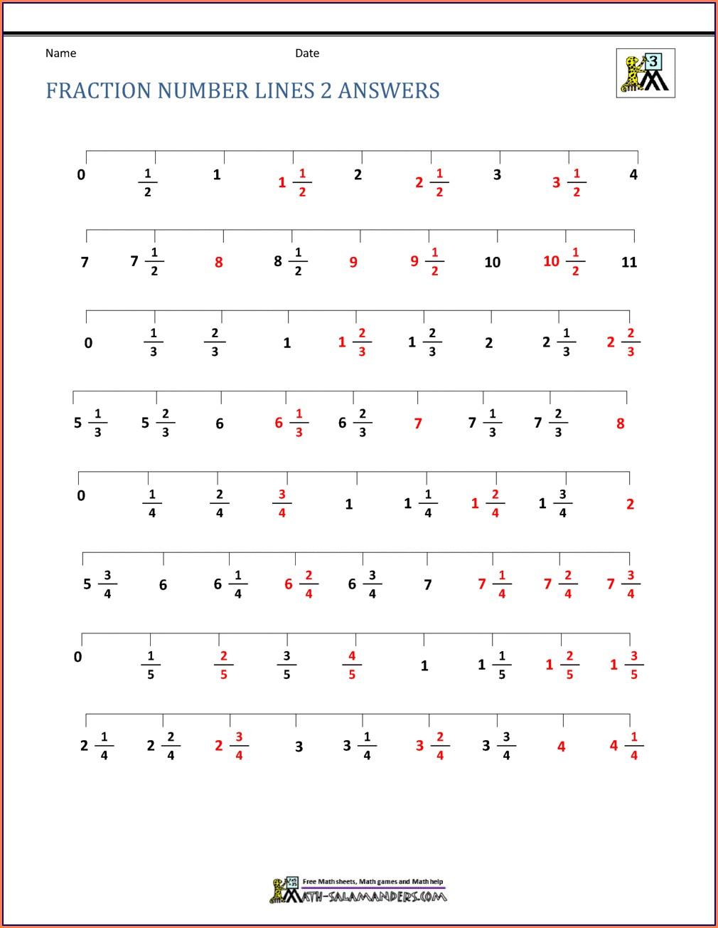 Number Line Division Worksheet