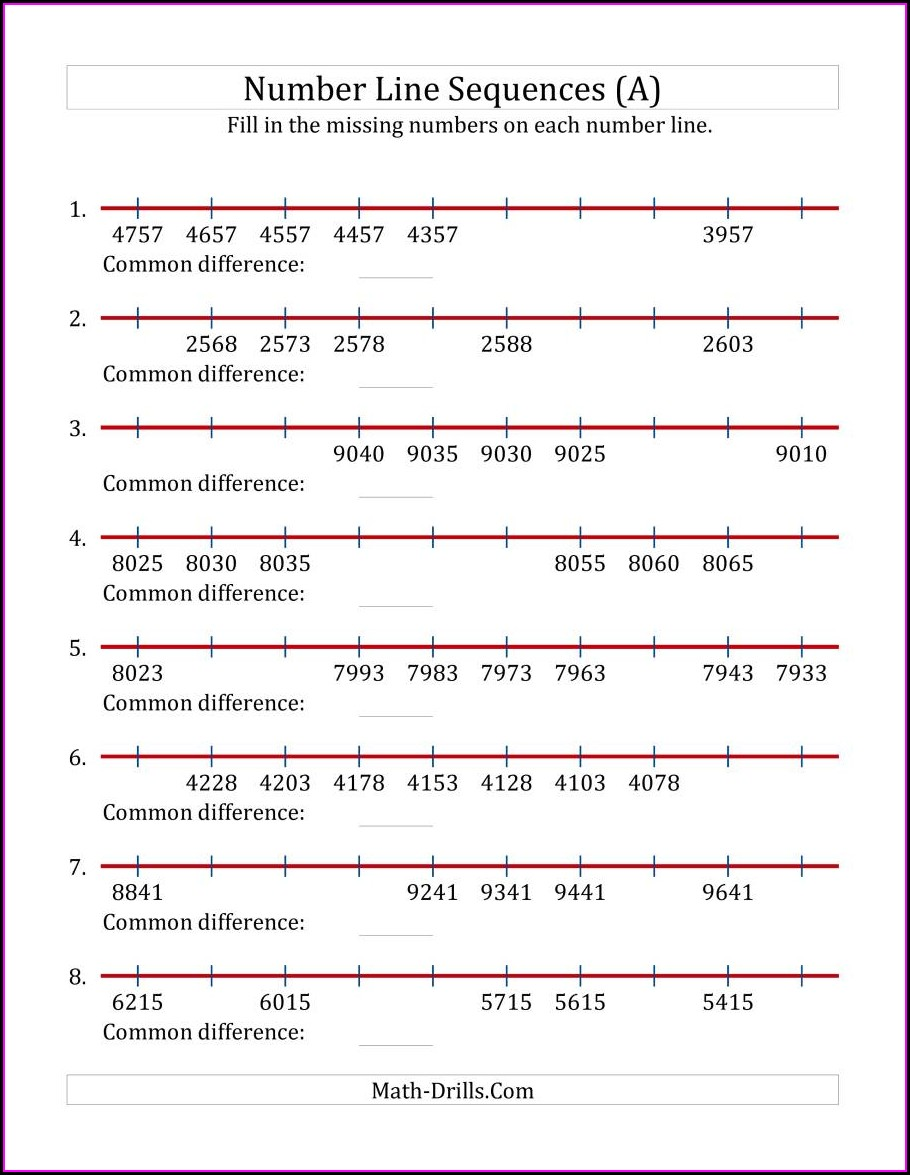 Number Line Exercises Worksheet