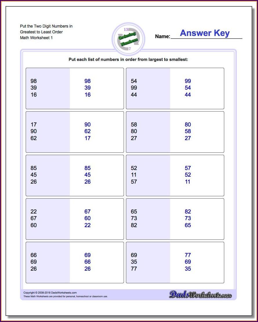 Ordering Numbers Worksheet Works