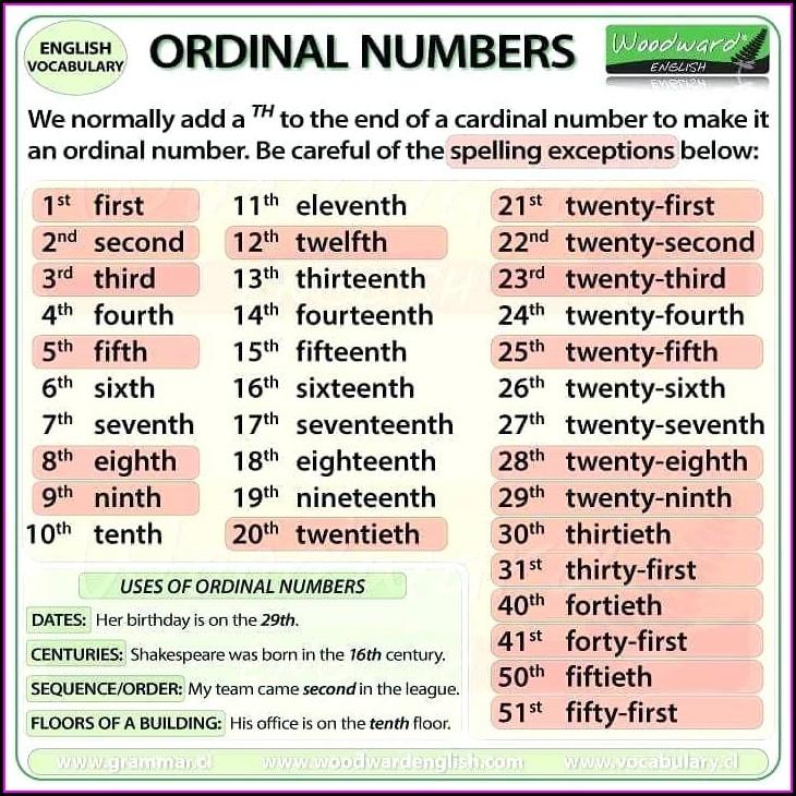 Ordinal Numbers In English Worksheet