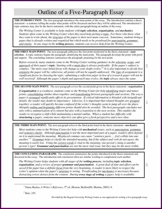 Paragraph Writing Worksheet Pdf