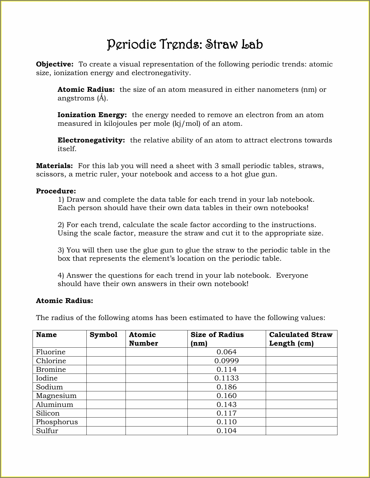 Periodic Table And Electronegativity Worksheet