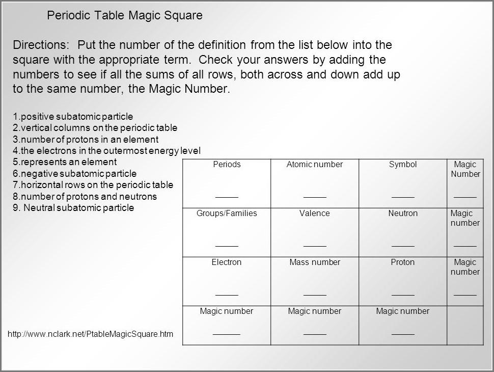 Periodic Table Magic Square Worksheet Answer Key