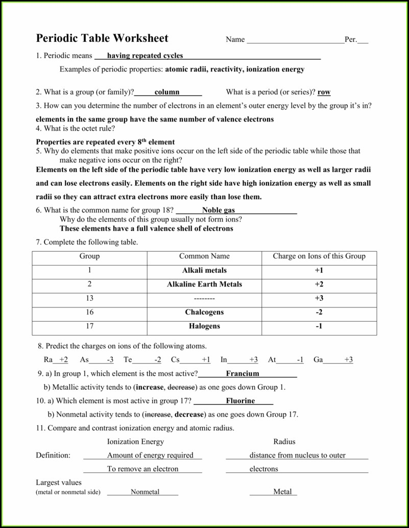 Periodic Table Worksheet Ii