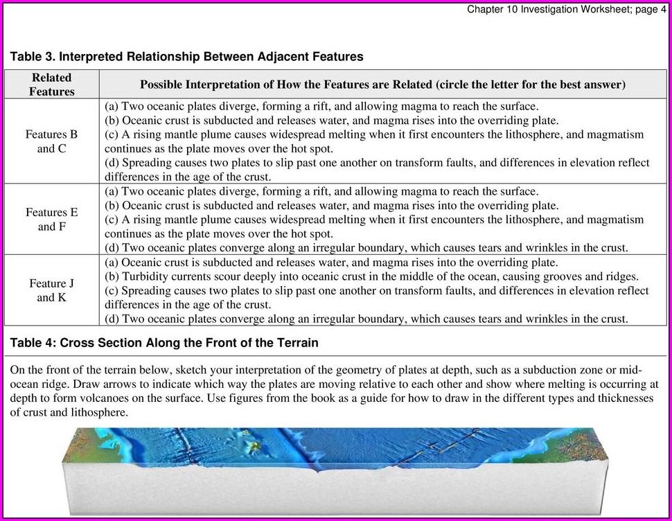 Plate Tectonics Investigation Worksheet