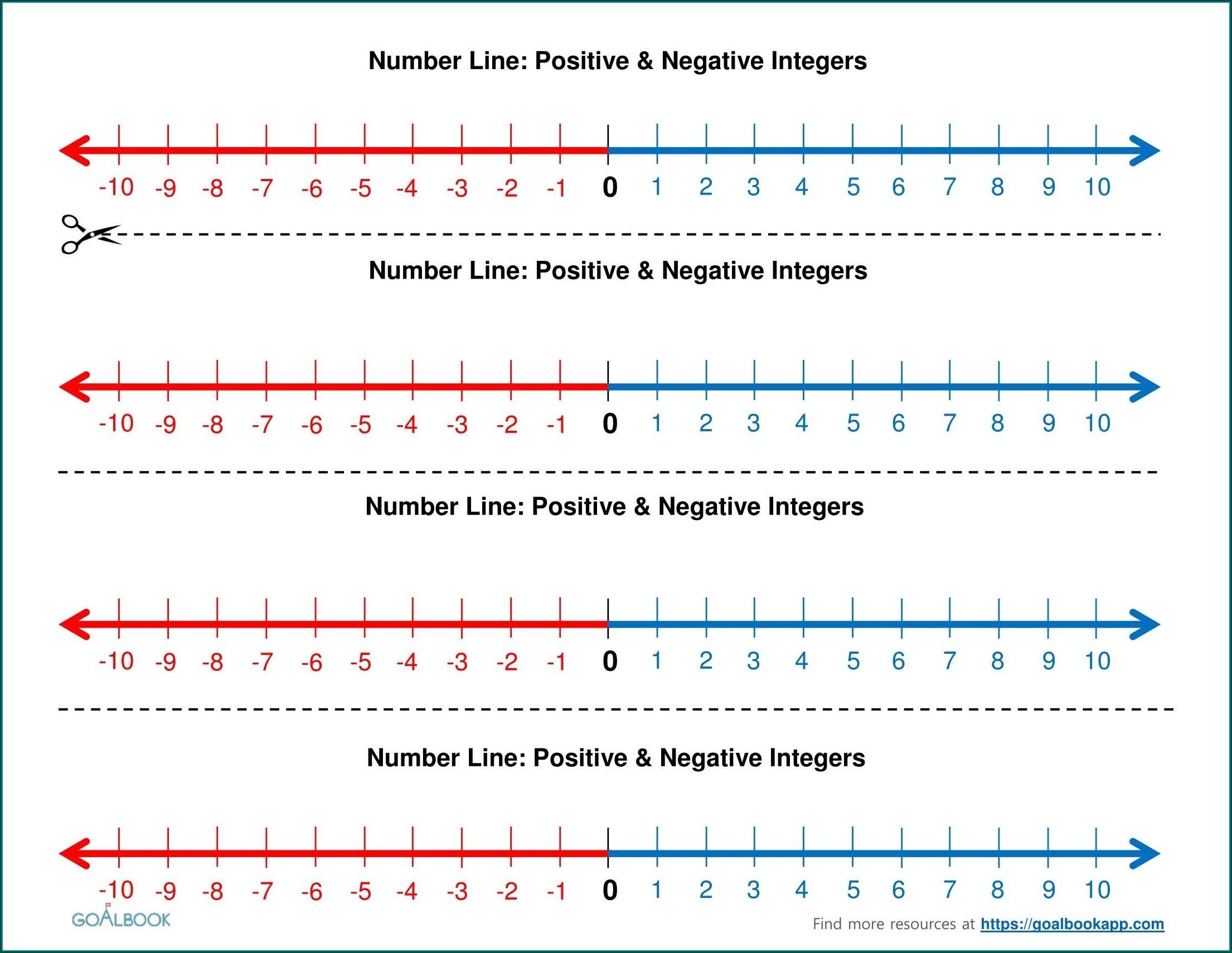 Positive And Negative Number Line Worksheet