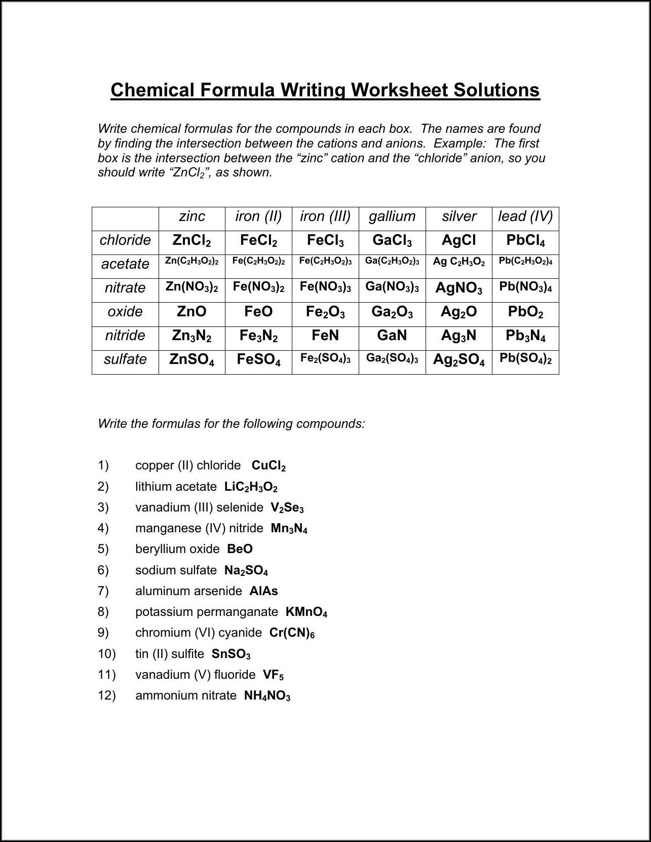 Practice Writing Ionic Formulas Worksheet