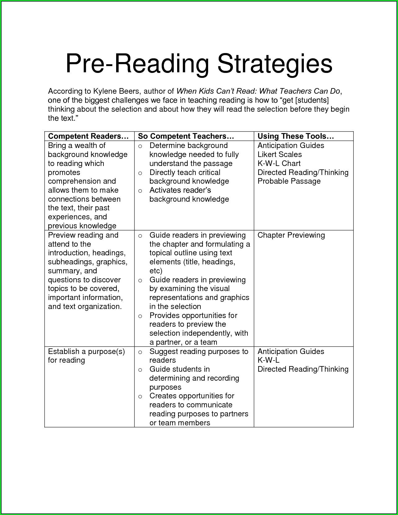 Pre Reading Novel Worksheet
