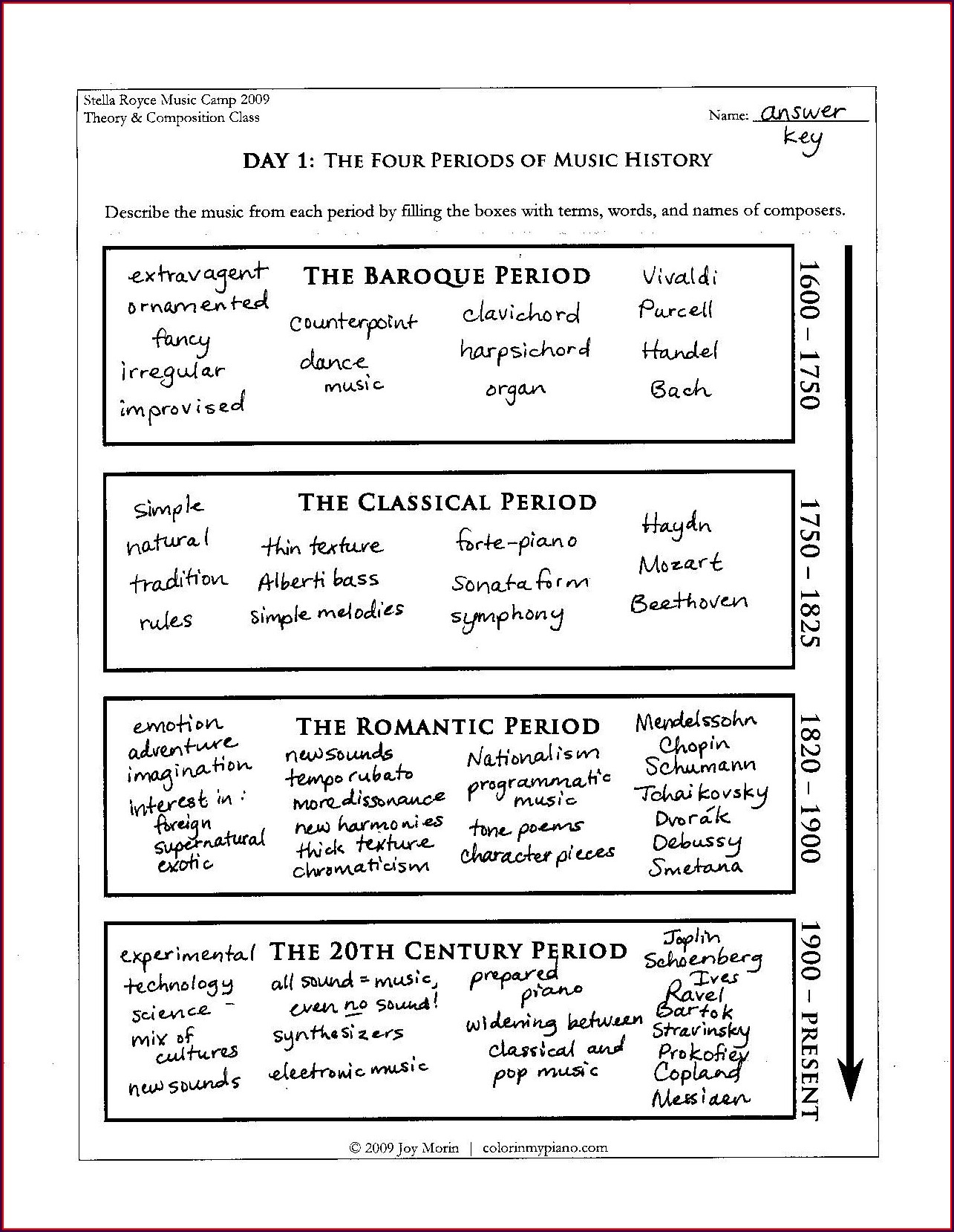 Printable Music History Worksheets Pdf