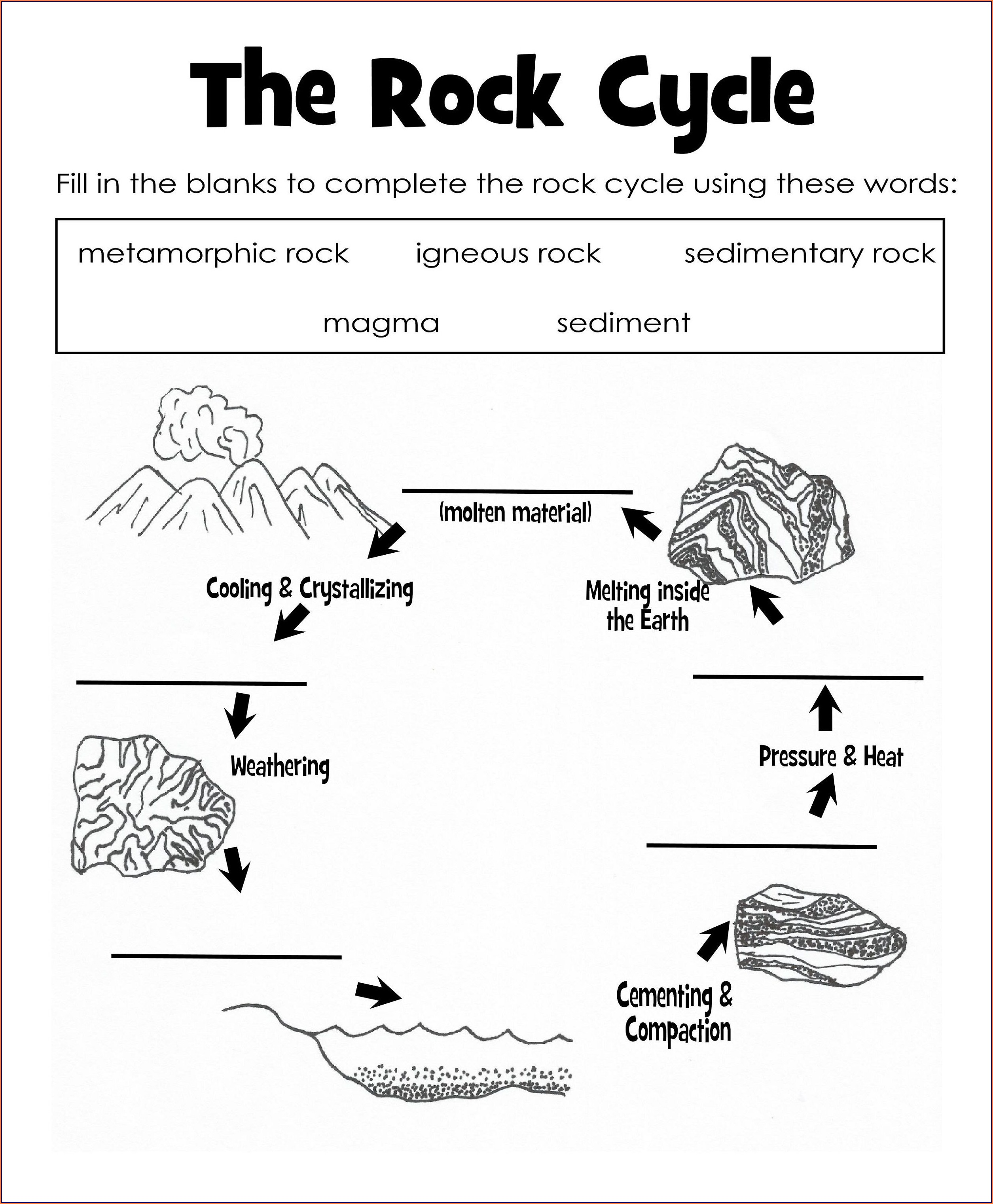 Rock Cycle Worksheet Middle School Pdf