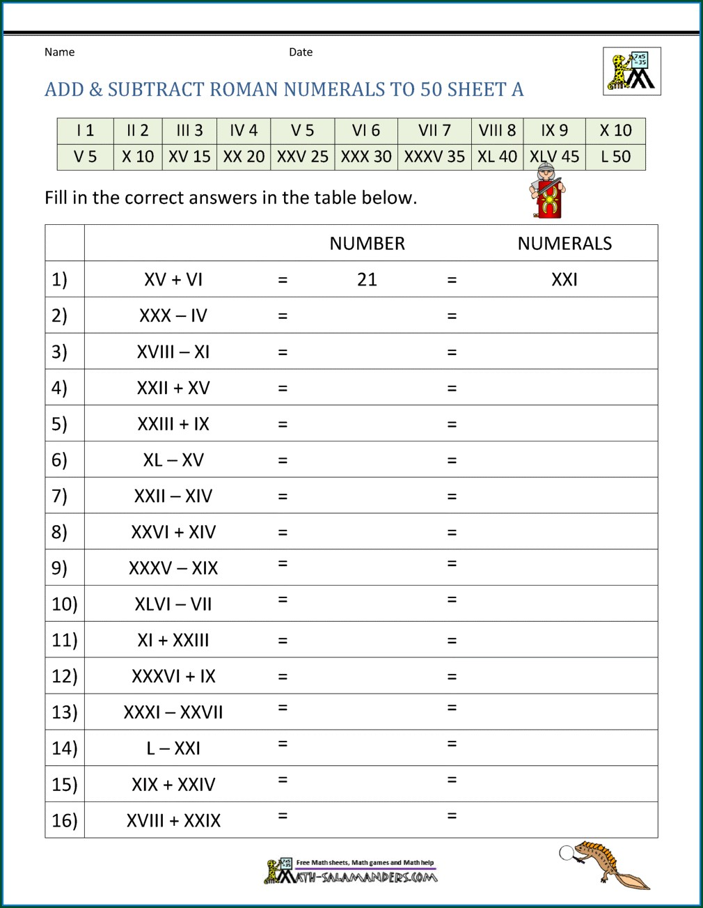 Roman Numeral Worksheet For Year 6