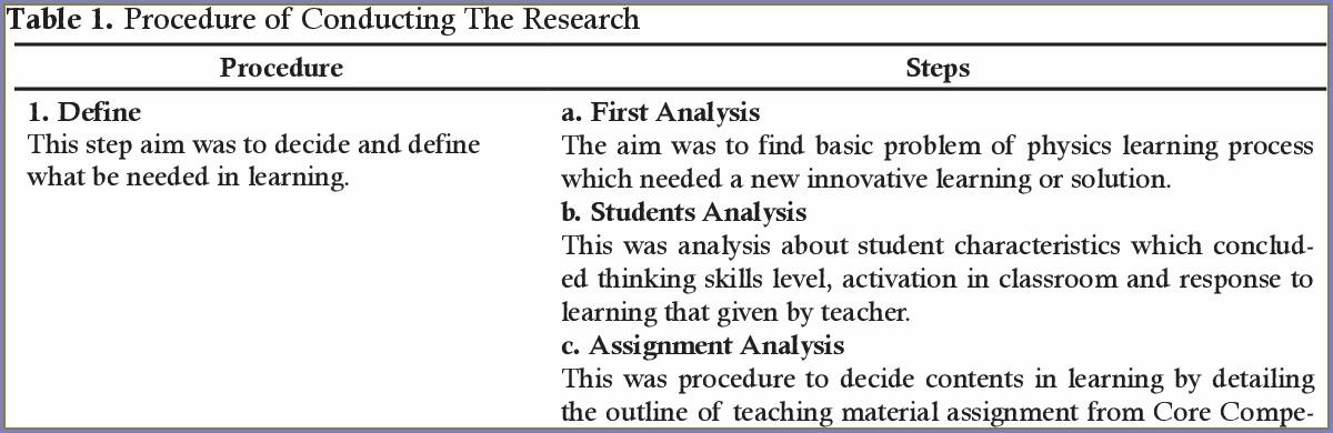 Science Process Skills Worksheet