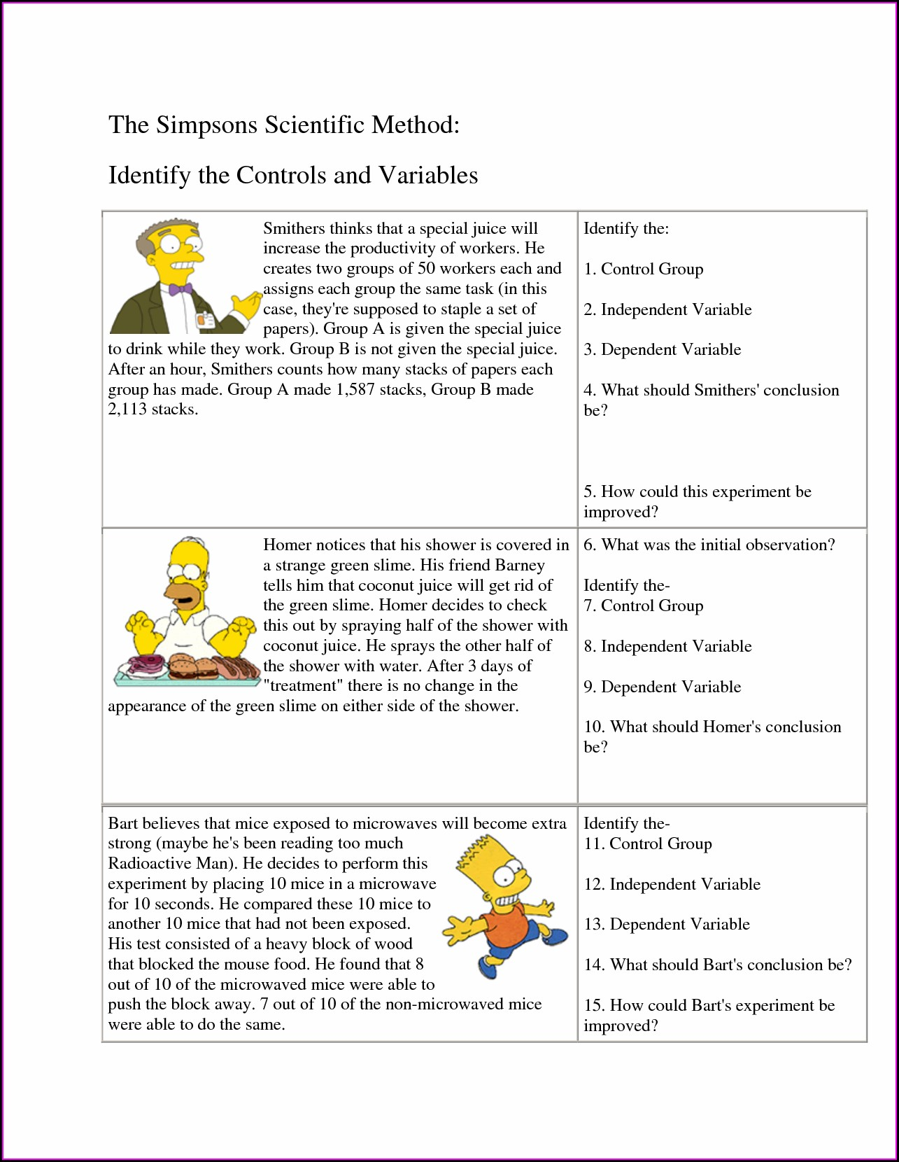 Scientific Method Variables Worksheet