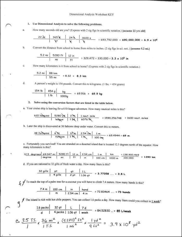 Scientific Method Worksheet Doc