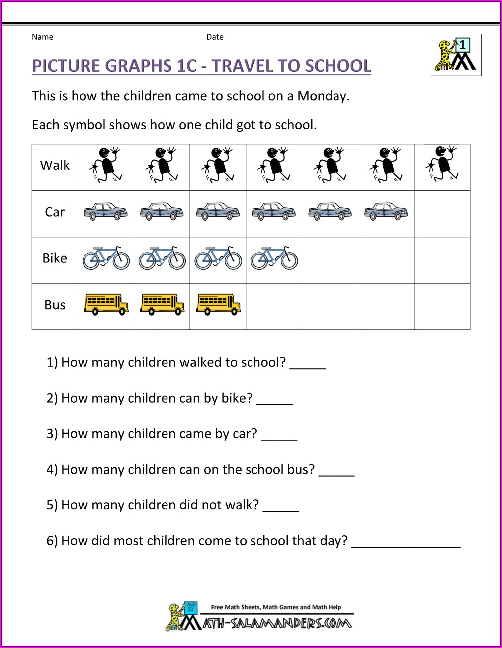 Second Grade Picture Graph Worksheets 2nd Grade