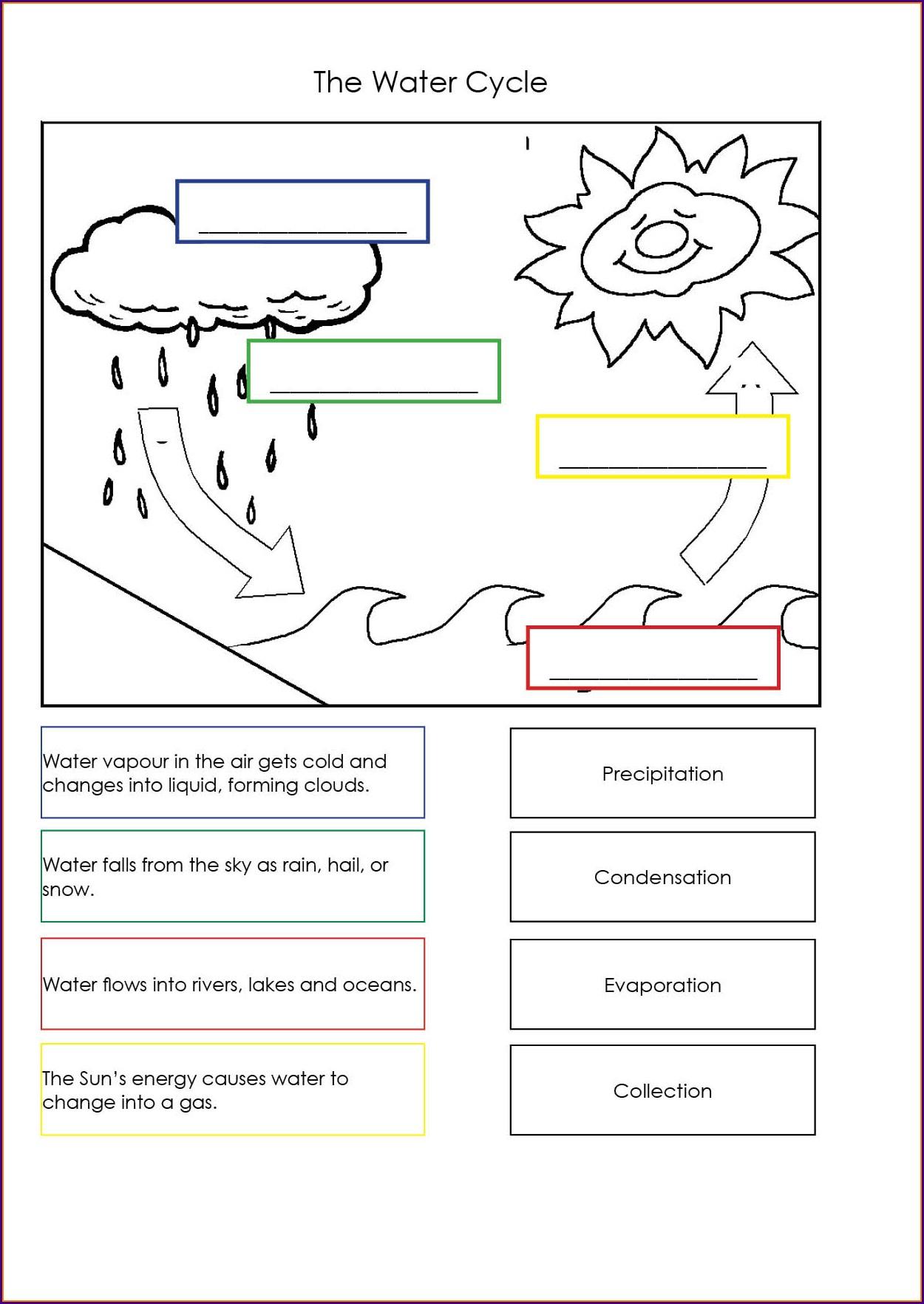Simple Water Cycle Worksheet Ks1