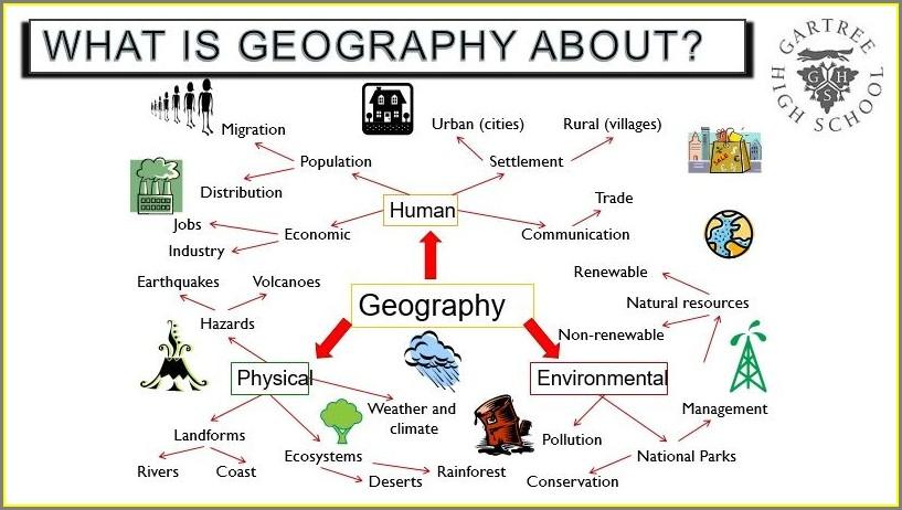 Skills Worksheet Map Skills How Ecosystems Work