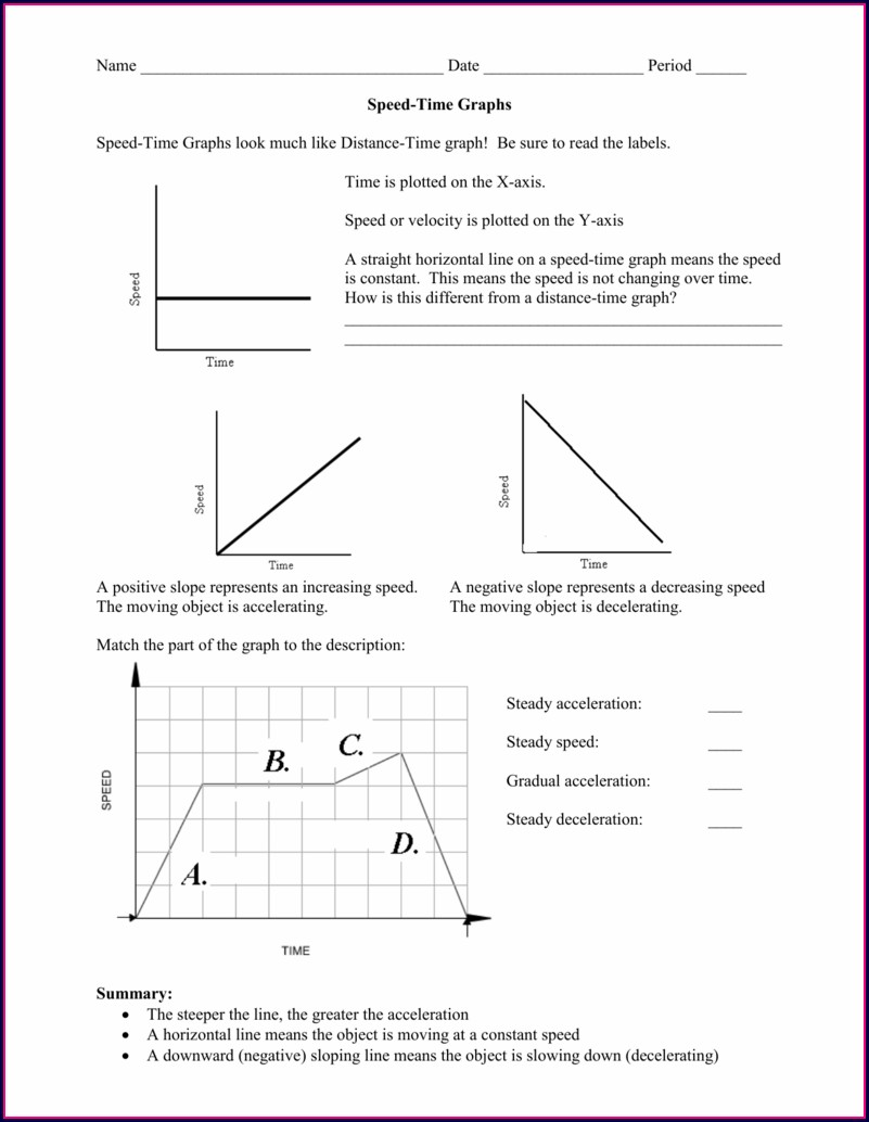 Speed Time Graphs Worksheet Answer Key