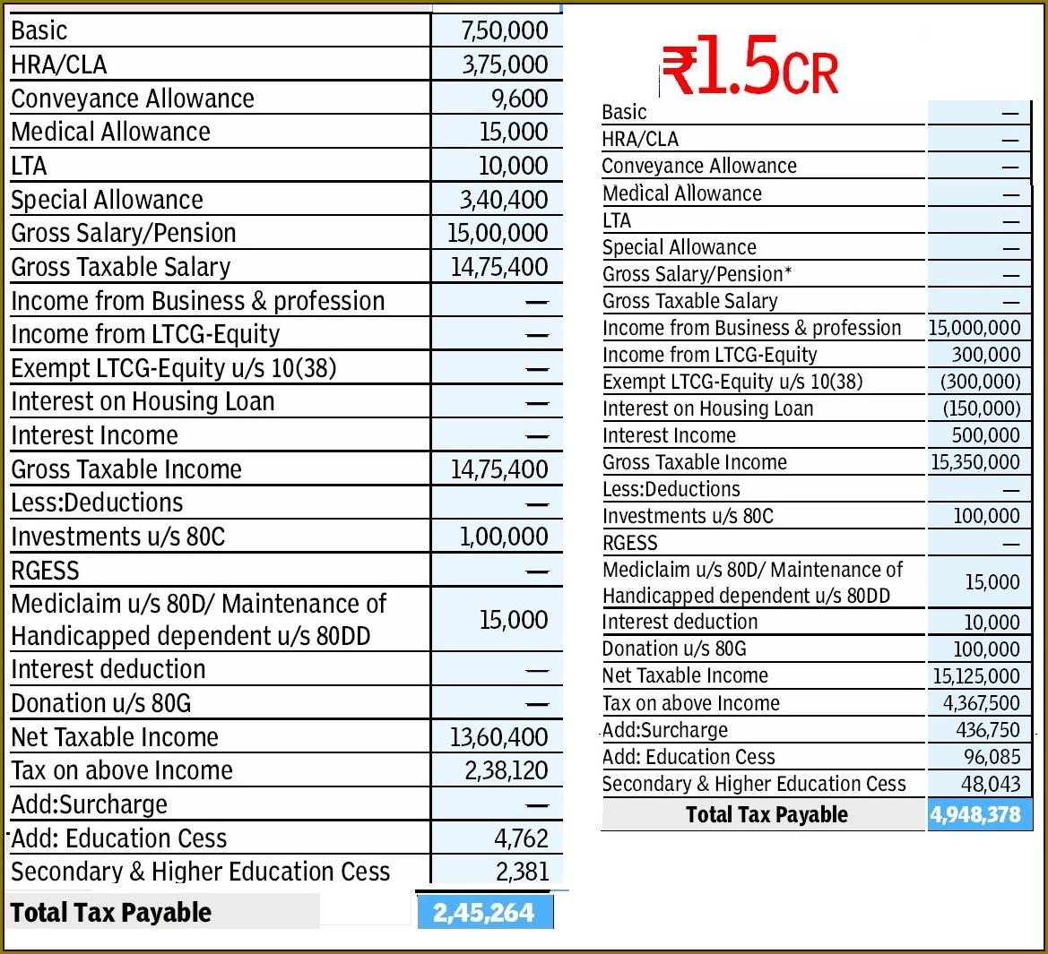Tax Computation Worksheet 2014 India