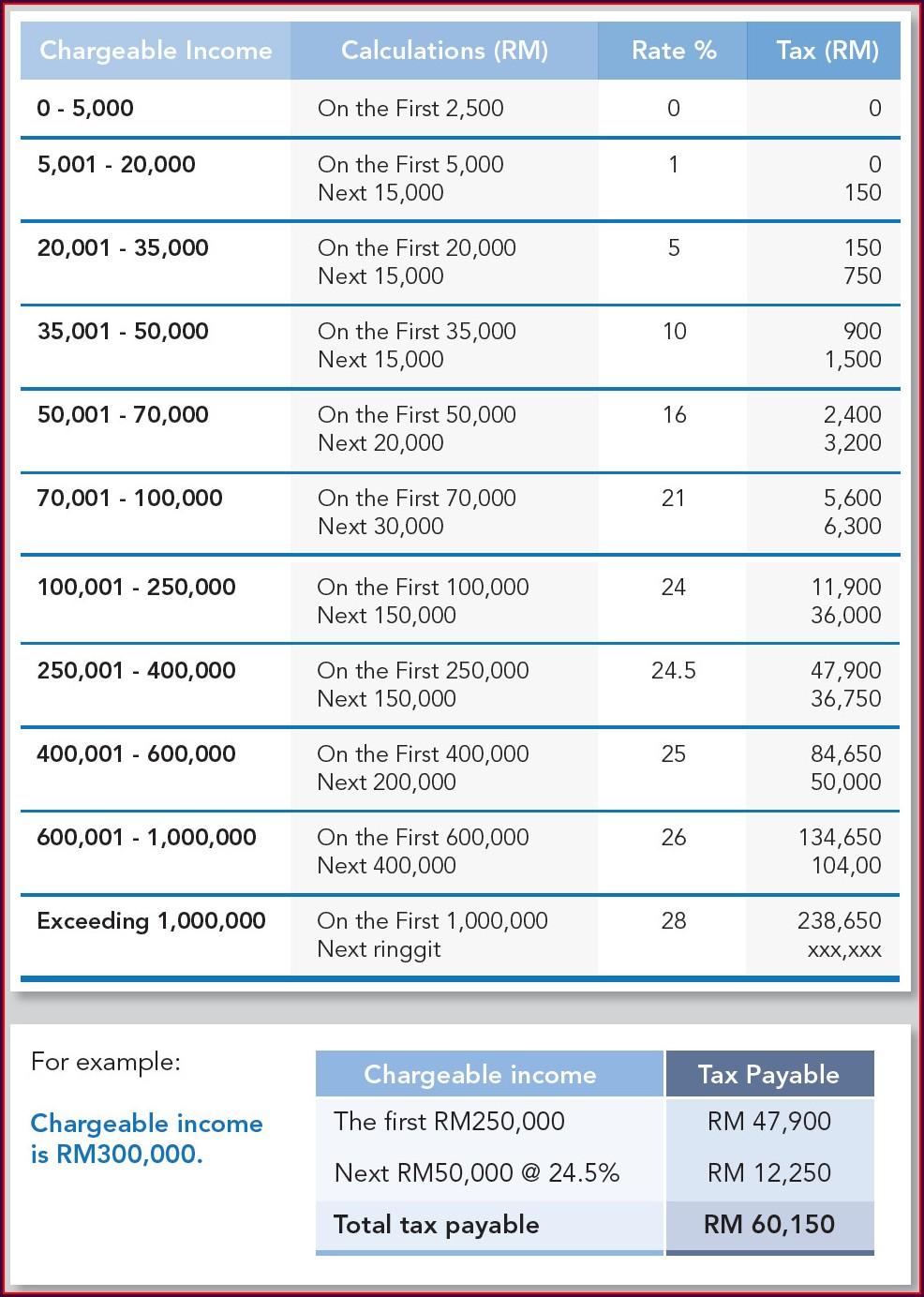 Tax Computation Worksheet Malaysia