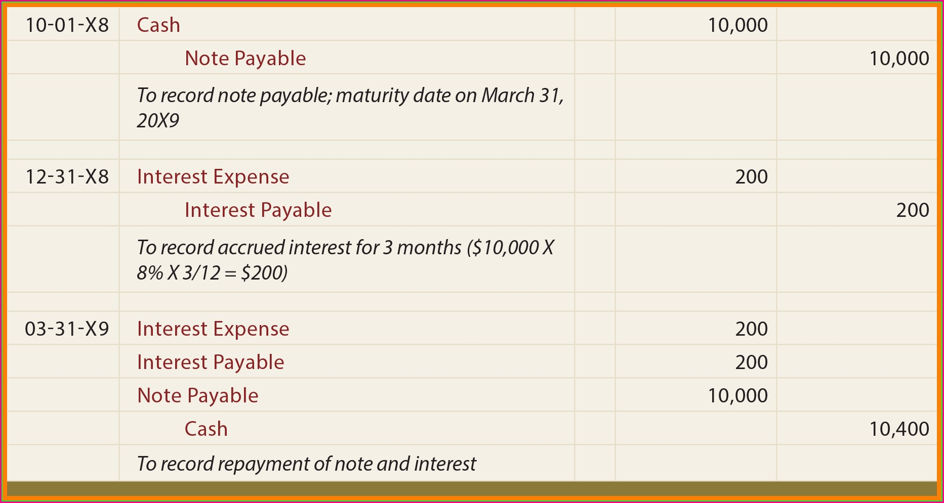 Tax Credit Limit Worksheet