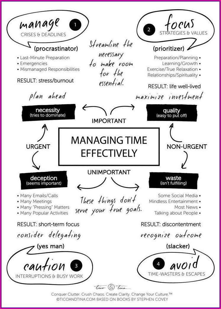 Time Management Quadrant Worksheet