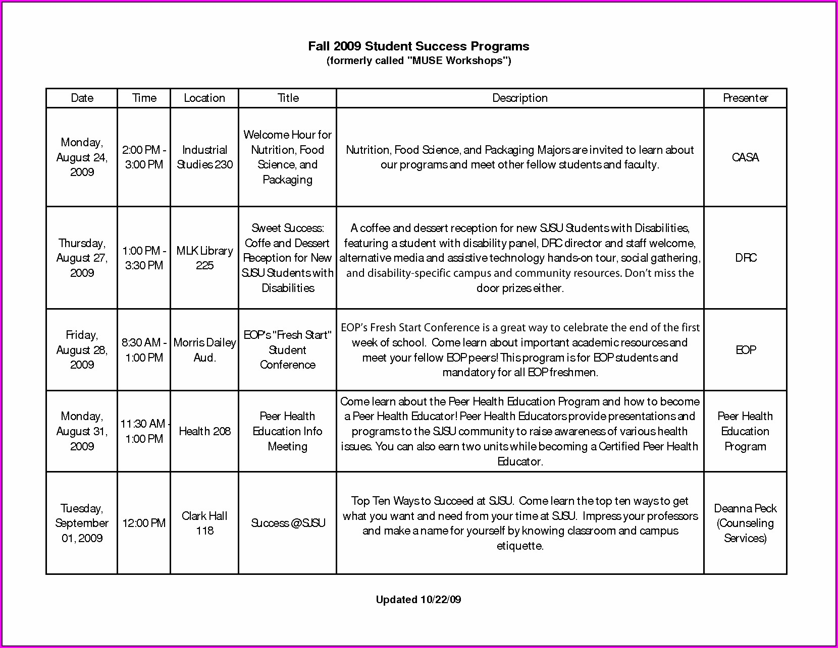Time Management Worksheets For College Students