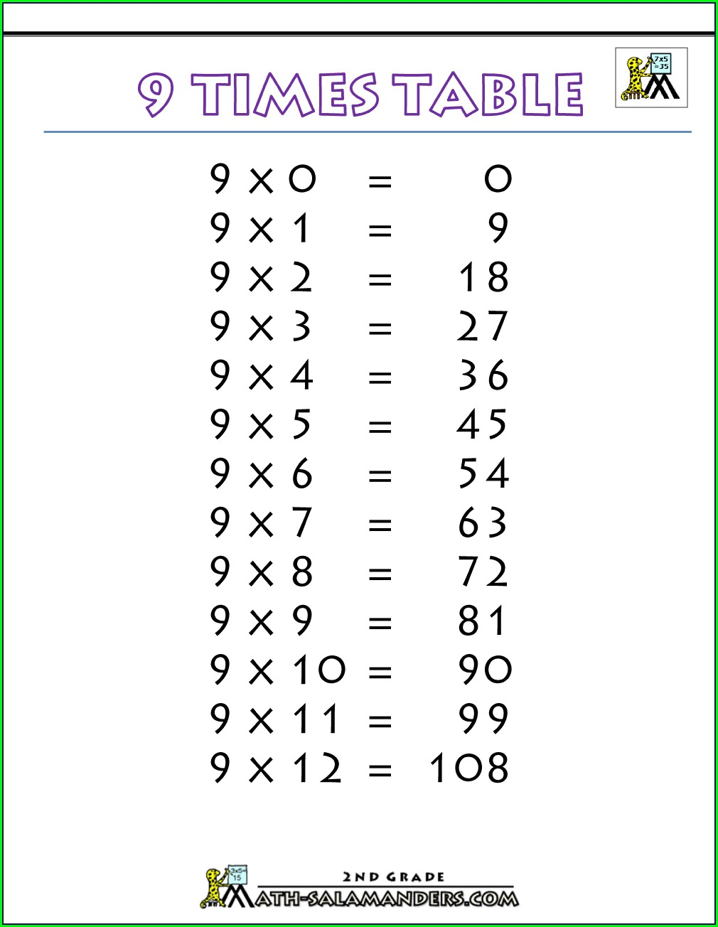 Times Table Worksheet Maker