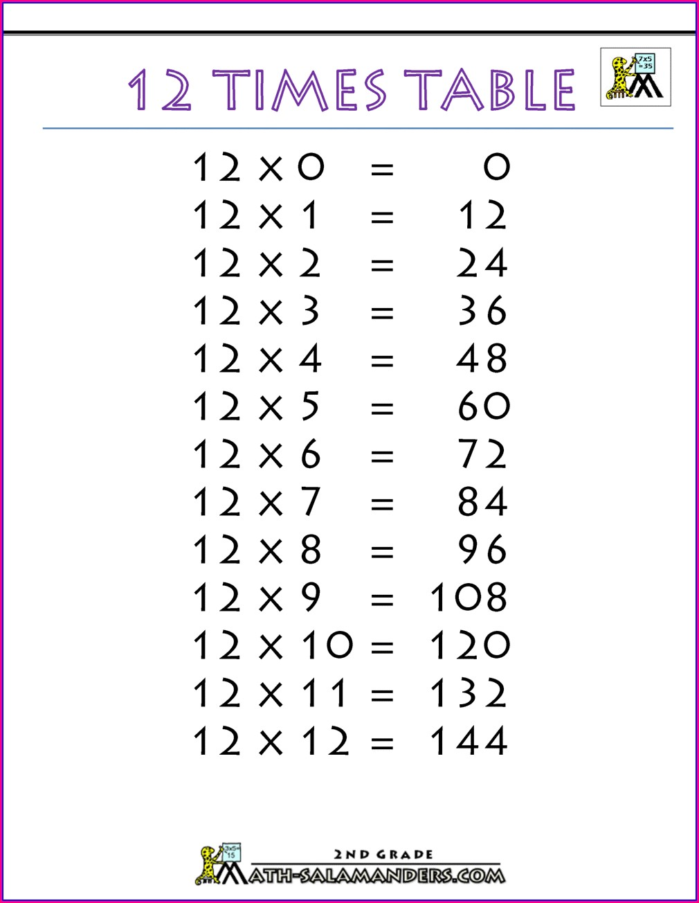 Times Table Worksheet Up To 12