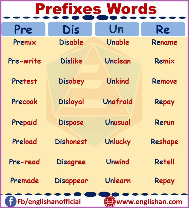 Word Families List For Kindergarten Pdf