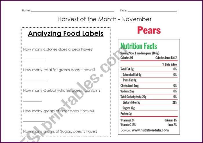 Worksheet On Food Labels