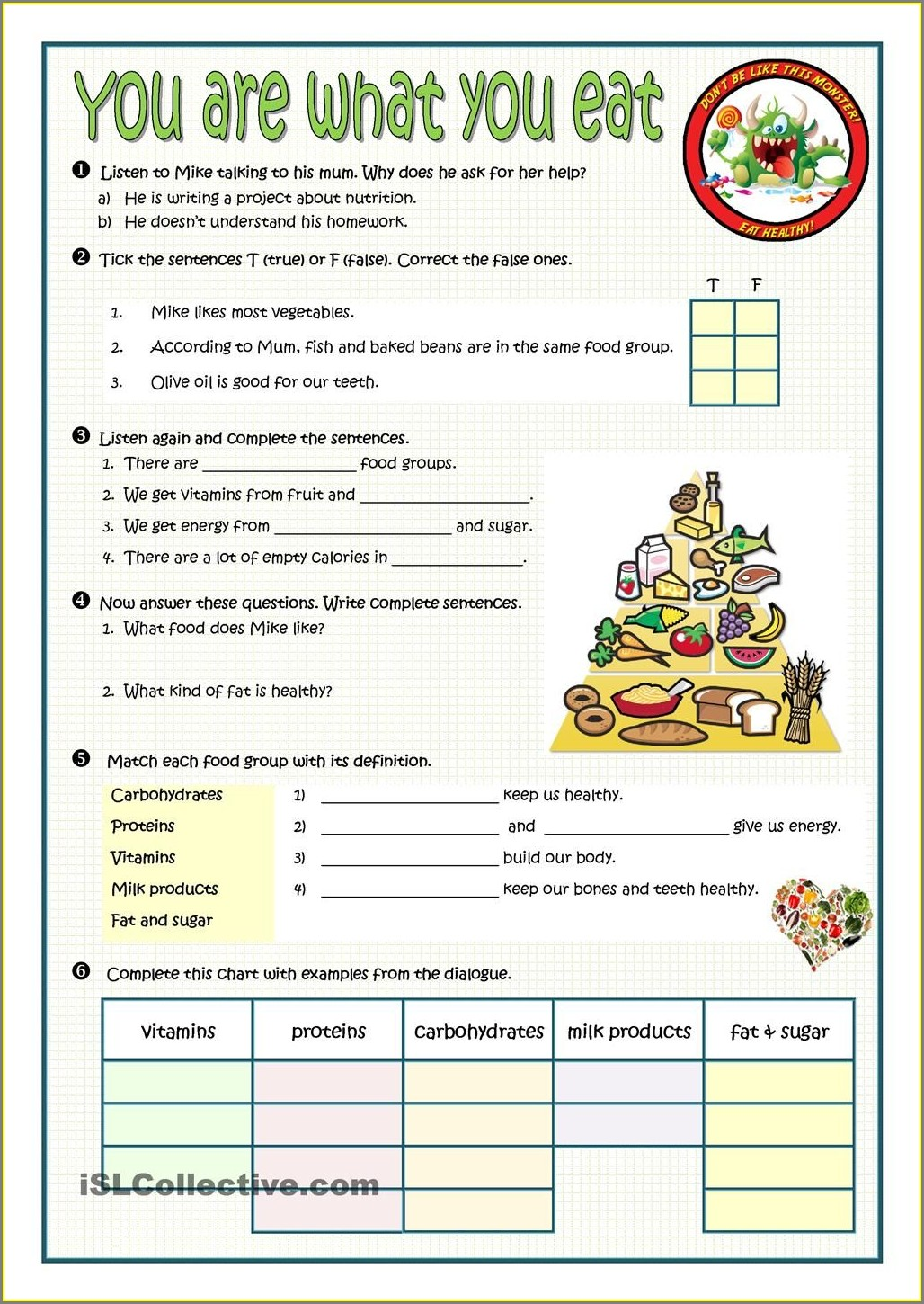 Worksheet On Food We Eat For Class 4