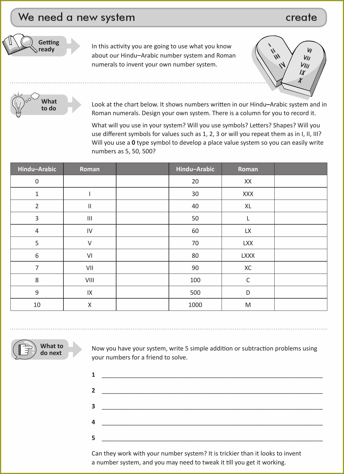 Writing Years In Roman Numerals Worksheet