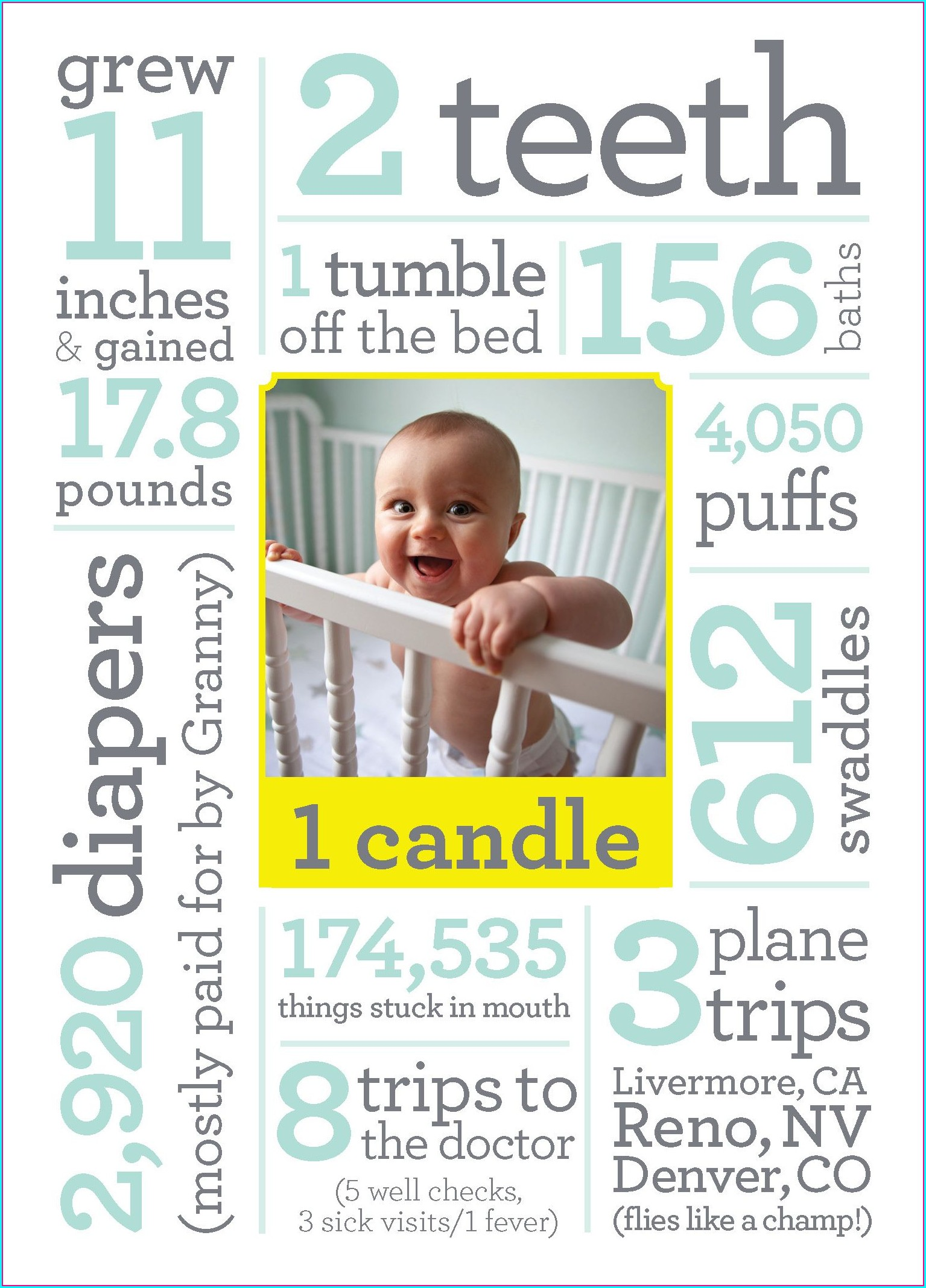 1st Birthday Invitation Ideas For A Boy
