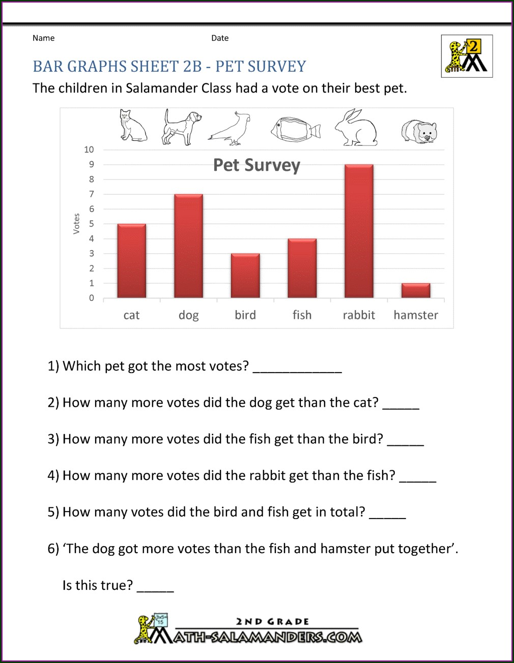 3rd Grade Bar Graph Worksheets Grade 3