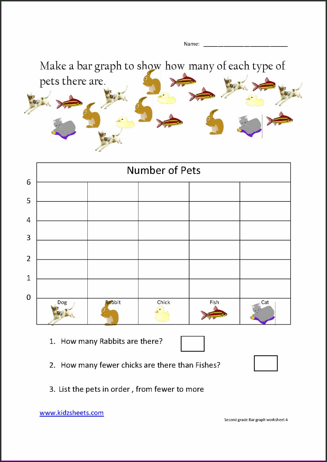 3rd Grade Blank Bar Graph Worksheets