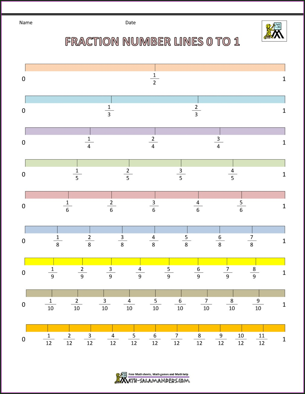 3rd Grade Fractions On A Number Line Worksheet Pdf