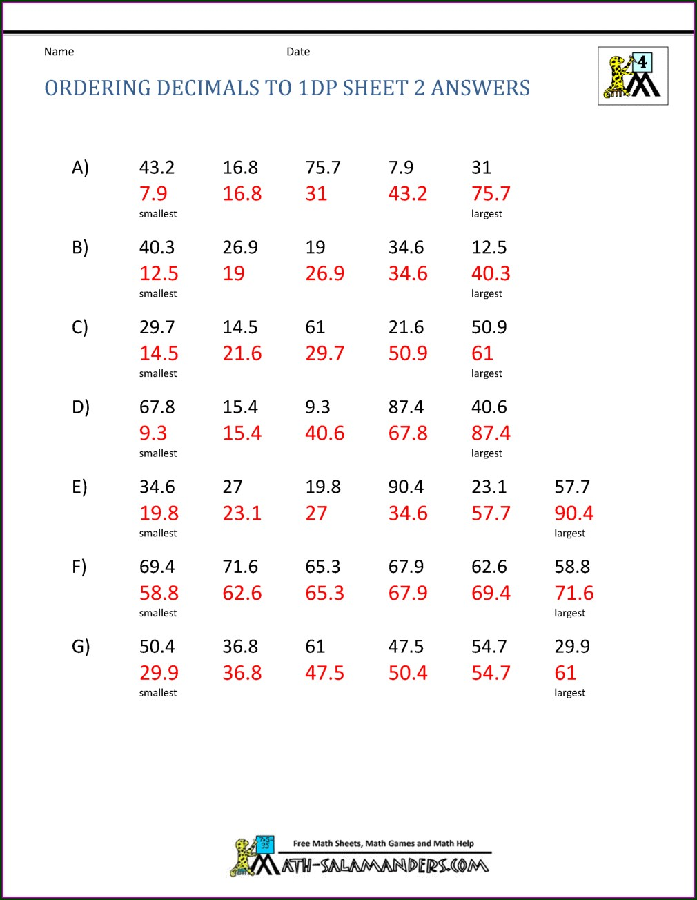 4th Grade Math Worksheets Decimals