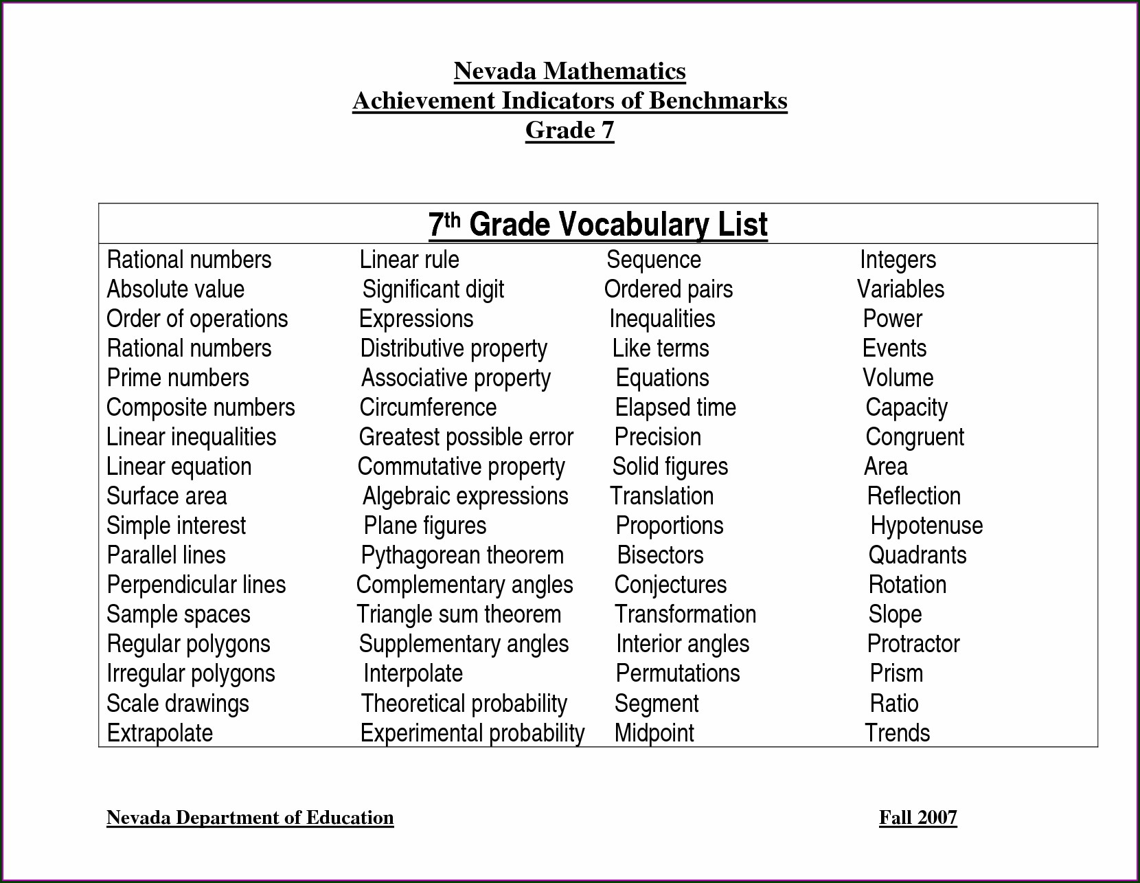 5th Grade Math Vocabulary Worksheet
