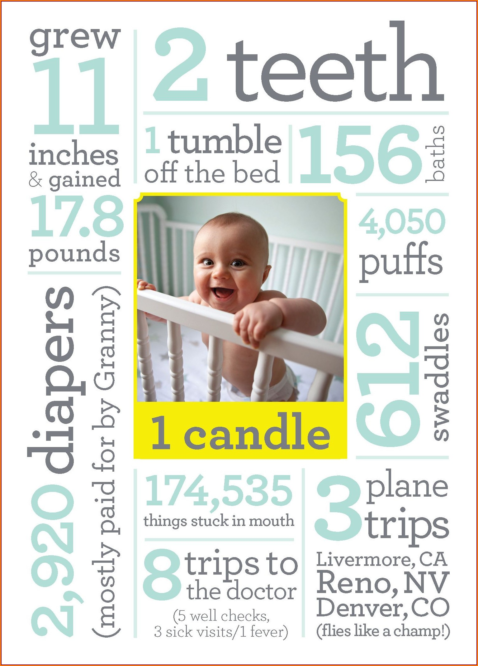Baby First Birthday Invitation Ideas