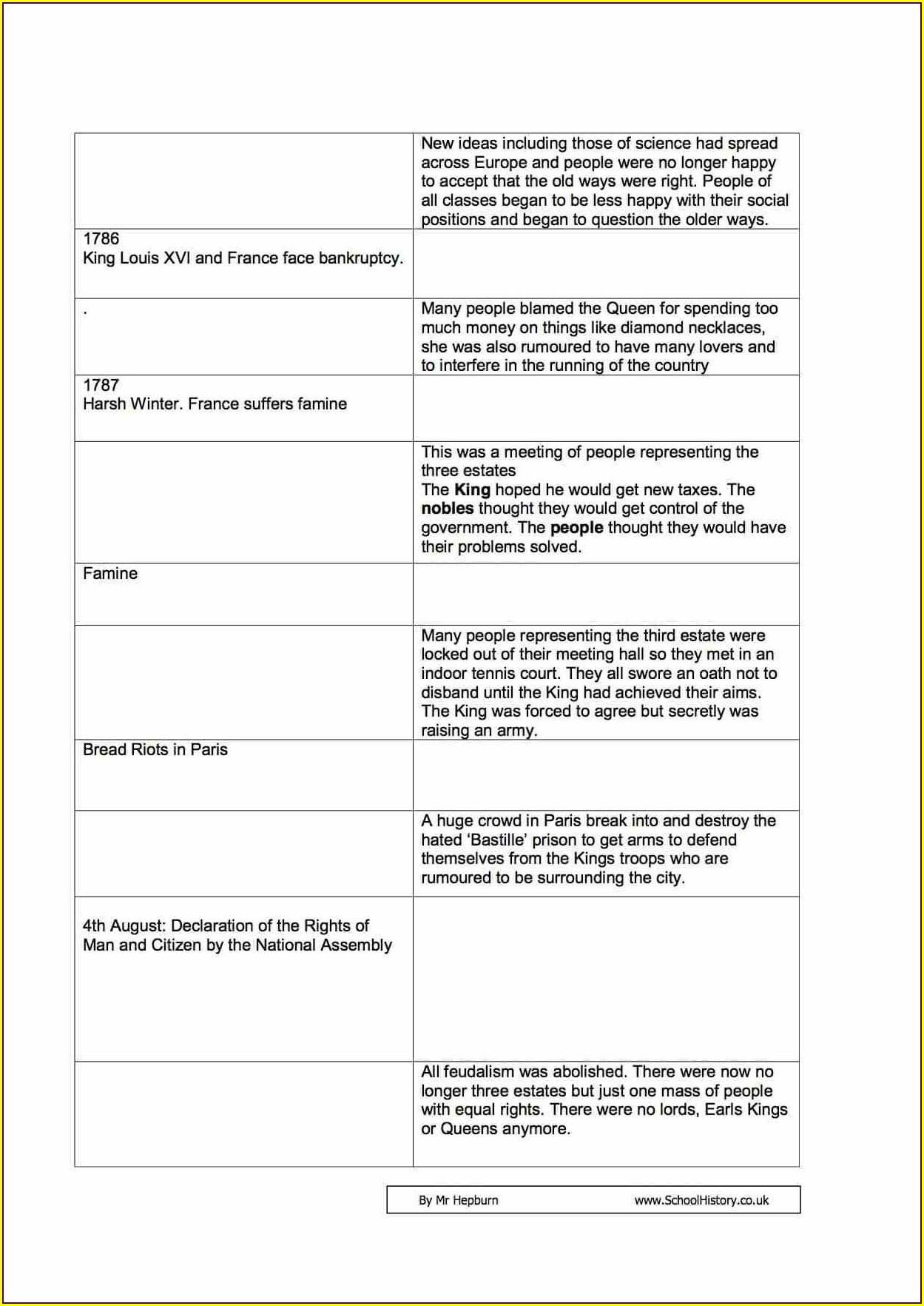 French Revolution Timeline Worksheet
