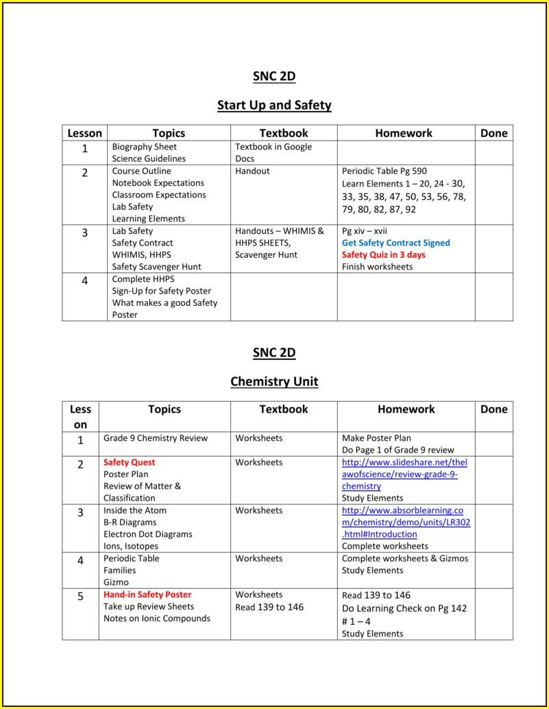 Grade 9 Science Chemistry Worksheets