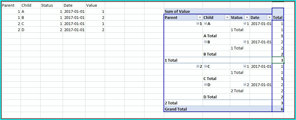 Microsoft Excel Pivot Table Formatting