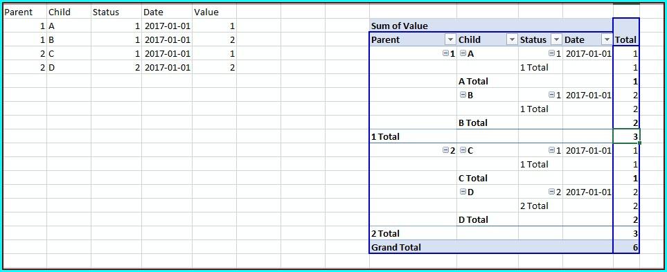 Microsoft Excel Pivot Table Formatting