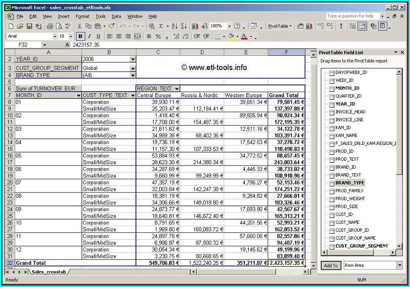 Microsoft Excel Pivot Tables